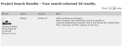 Improved Project Note Search Results