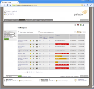 Project Management