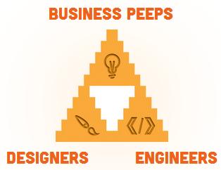 Design Primer for Web-based Startups