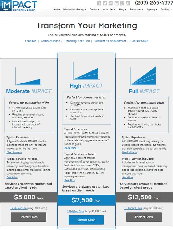 Impact, an Inbound Marketing Agenc