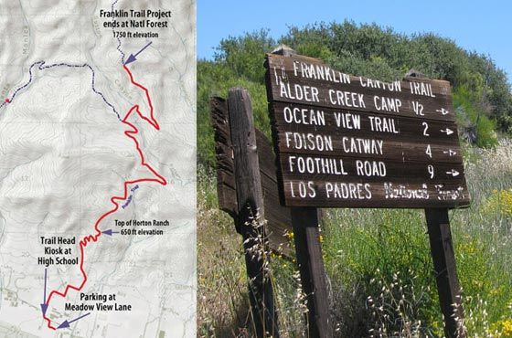 Santa Barbara Land Trust and the Franklin Trail