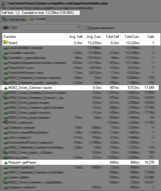 Cachegrind output - before optimizations