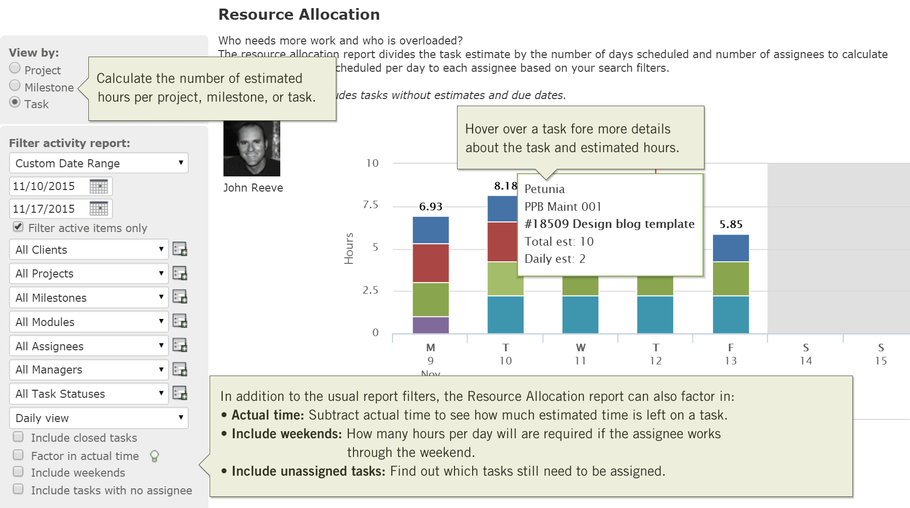 Resource Allocation Report