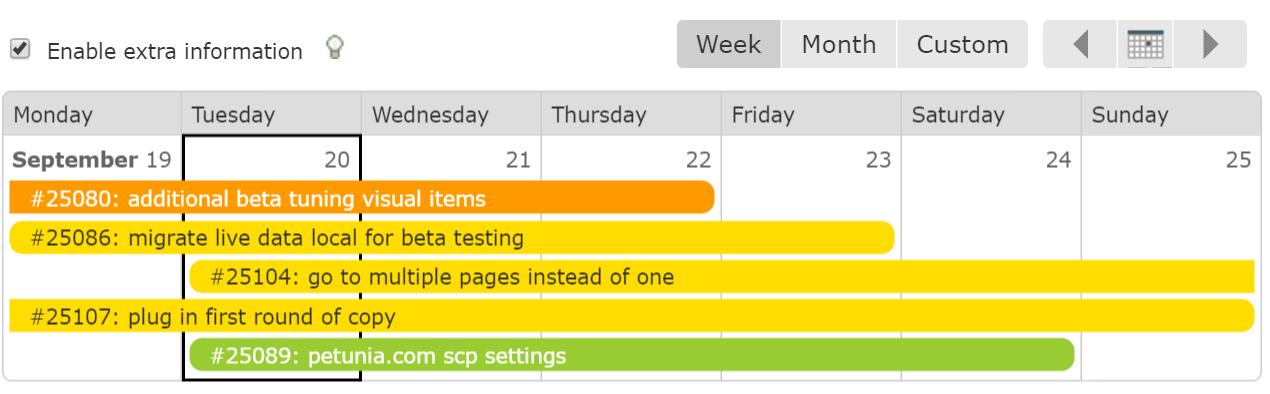 New task calendar